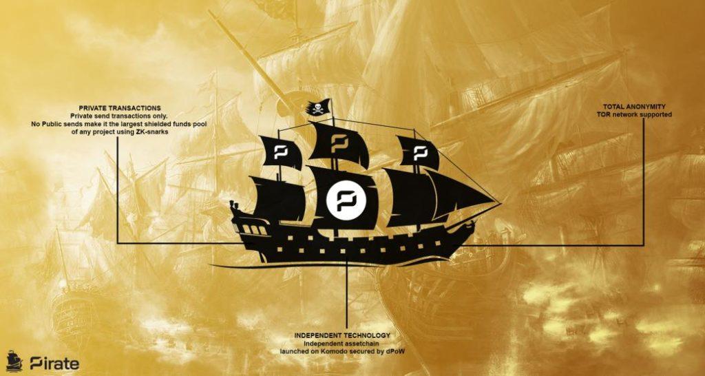 Pirate Chain Ghostship OS