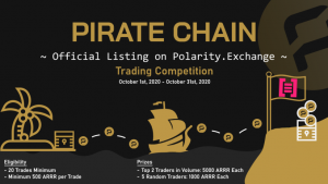Polarity Trading Competition