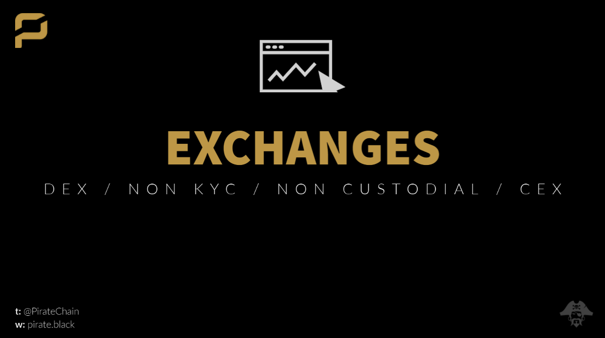 Exchanges with ARRR Trading Pairs - Pirate Chain (ARRR)
