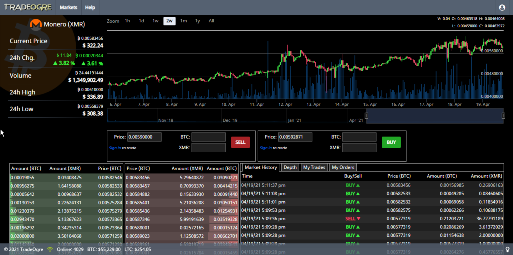 Buy Bitcoin with Monero